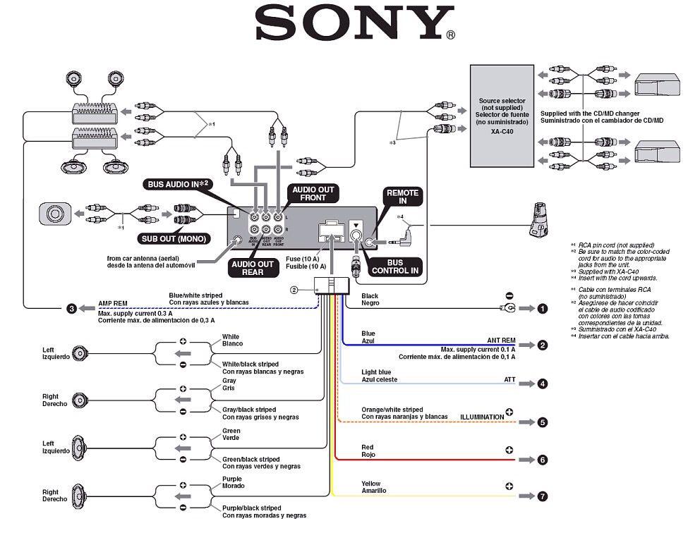 CS_9902] Car Stereo Am Fm Sony Xplod Cdx F5710 Wiring Diagram Schematic  WiringWaro Rosz Nful Phae Mohammedshrine Librar Wiring 101