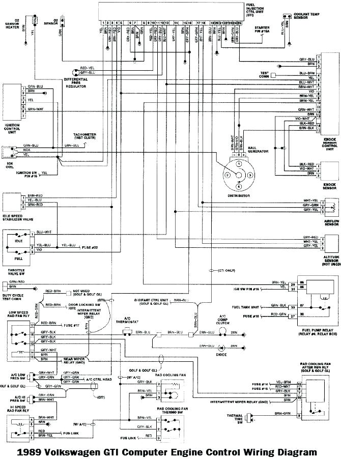 NO_6702] 1989 Vw Cabriolet Wiring Diagram Radio Download DiagramTobiq Bupi Bletu Ndine Remca Trofu Funi Sarc Exxlu Umng Mohammedshrine  Librar Wiring 101