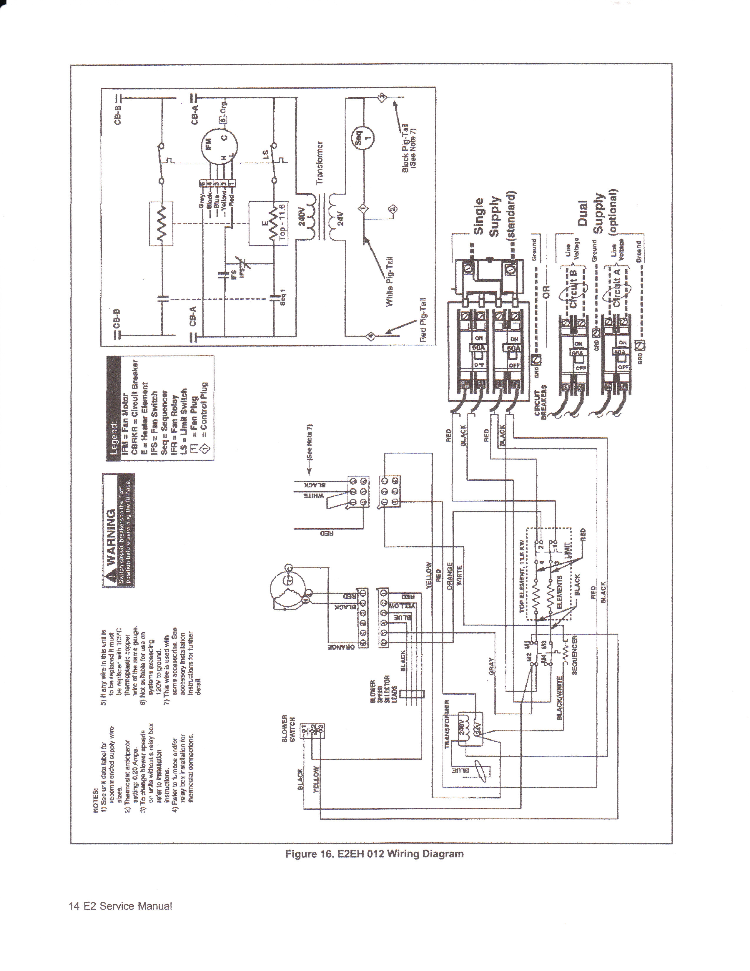 Admirable Coleman Mobile Home Gas Furnace Wiring Diagram Sample Wiring Wiring Cloud Onicaalyptbenolwigegmohammedshrineorg