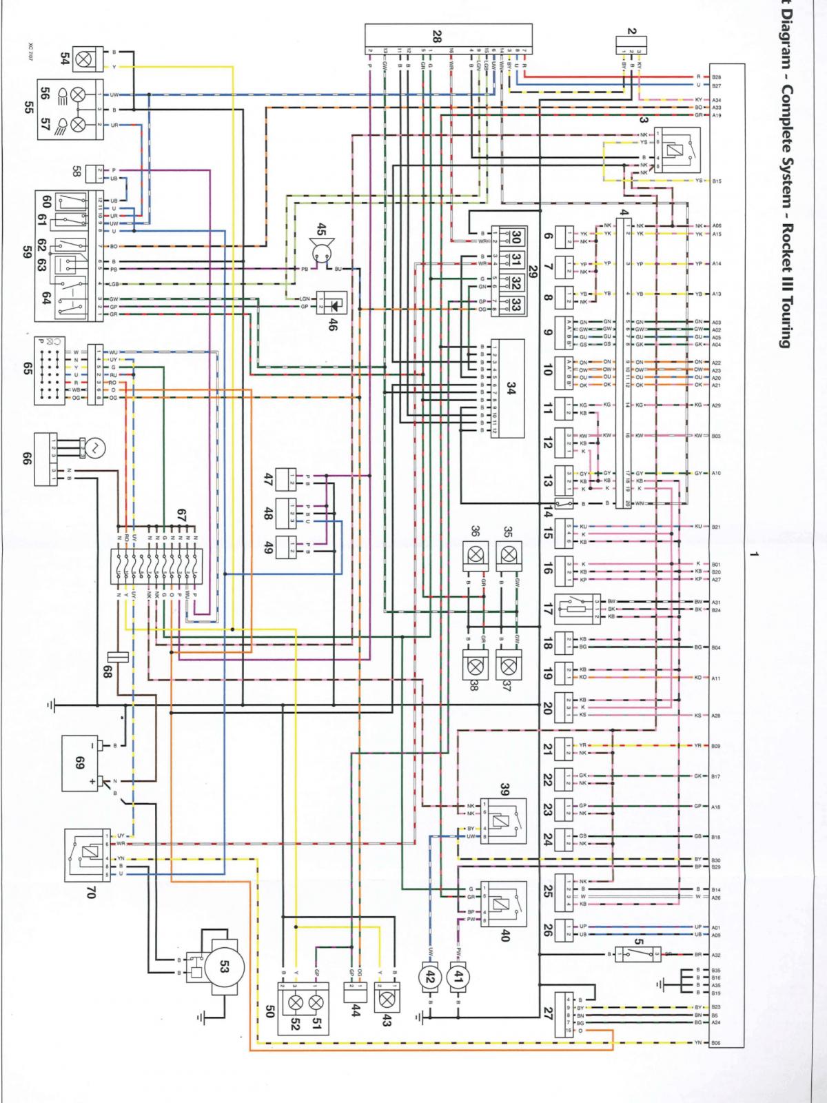 [SCHEMATICS_44OR]  Thruxton Wiring Schematic - lupa.www.seblock.de | Triumph America Wiring Diagram |  | Diagram Source - Wiring Schematic Diagram and Worksheet Resources