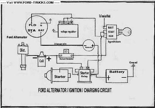 [SCHEMATICS_4JK]  CC_8934] Ford Electronic Voltage Regulator Ford Truck Enthusiasts Forums | 2000 Ford F 250 Voltage Regulator Wiring Diagram |  | Jidig Kapemie Mohammedshrine Librar Wiring 101