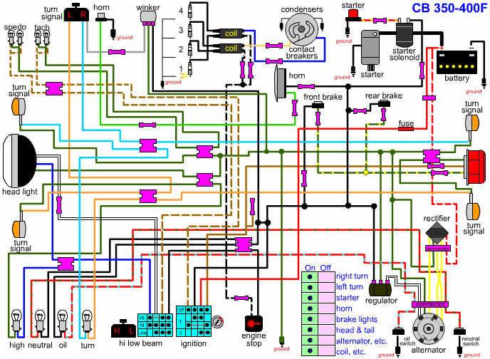 YH_0857] Wire Diagram 2001 Honda Rancher Download DiagramDrosi Seve Greas Benkeme Mohammedshrine Librar Wiring 101