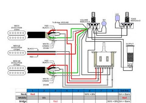 Wondrous Ibanez Guitar Wiring Diagrams On Dimarzio Humbucker Wiring Diagram Wiring Cloud Grayisramohammedshrineorg