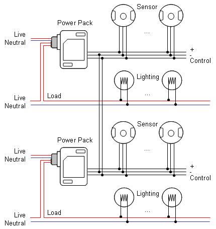 wattstopper wiring diagrams wiring diagram for occupancy sensors wiring diagram data  wiring diagram for occupancy sensors