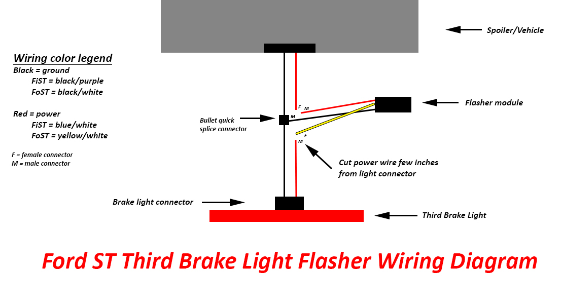 3 wire tail light wiring diagram tz 4892  ford focus brake light wiring diagram schematic wiring  ford focus brake light wiring diagram