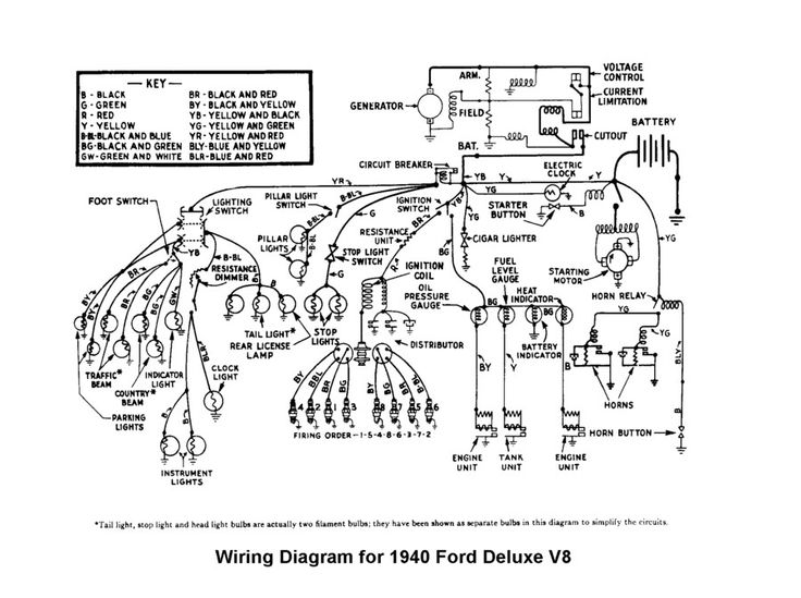 Awesome 1937 Ford Tractor Wiring Diagram Basic Electronics Wiring Diagram Wiring Cloud Orsalboapumohammedshrineorg