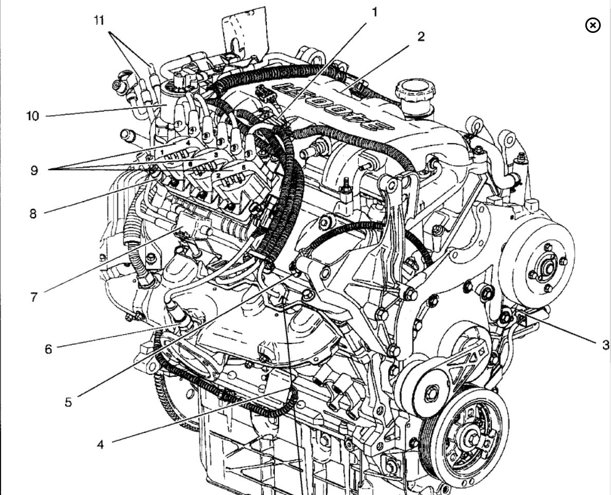 LA_8512] 1997 Pontiac Trans Sport Engine Diagram Schematic WiringSianu Verr Verr Acion Inoma Ultr Xeira Mohammedshrine Librar Wiring 101