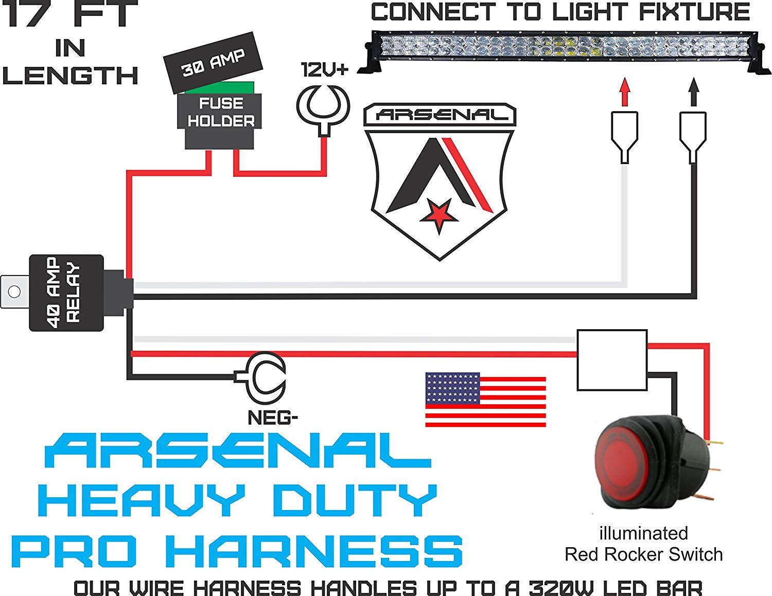 NX_0305] Amp Relay Wiring Diagrams For Light Bars On 3O Wiring DiagramIcand Seve Hete Kicep Mohammedshrine Librar Wiring 101
