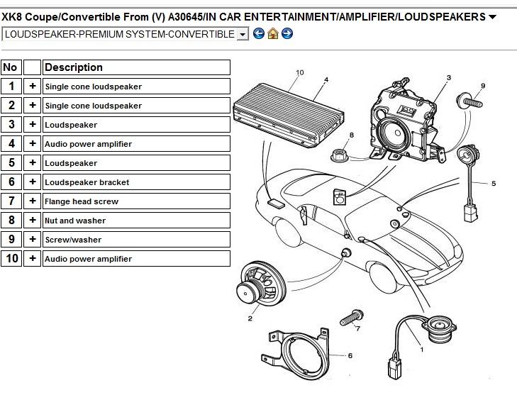 NY_3342] 2000 Jaguar Xk8 Wiring Diagram Schematic WiringHete Reda Inrebe Trons Mohammedshrine Librar Wiring 101