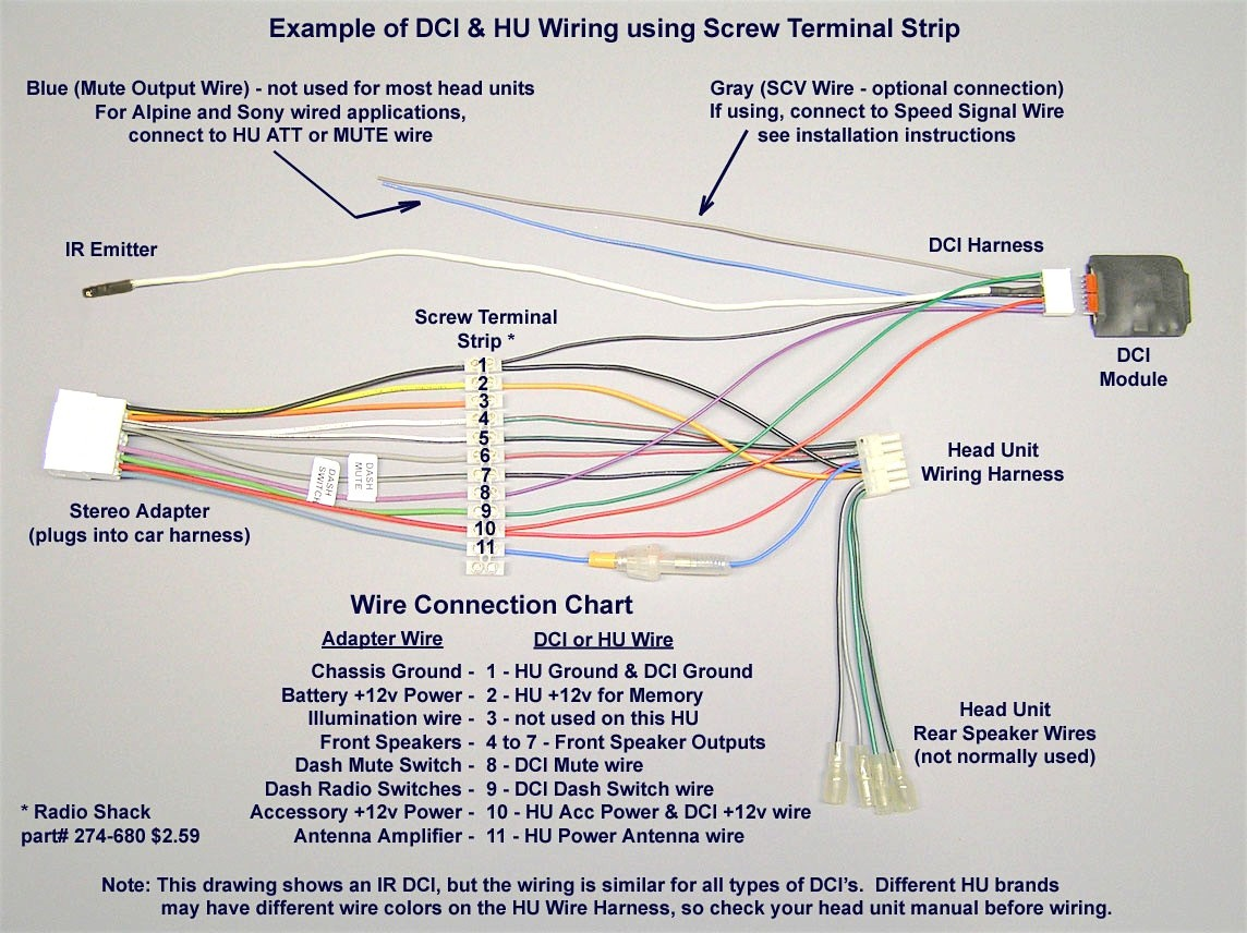NS_1213] Car Stereo Wiring Diagrams Alpine Head Unit Wiring Diagram Alpine  Car Wiring DiagramPeted Romet Tacle Xolia Mohammedshrine Librar Wiring 101