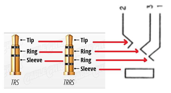 Groovy Connector Understanding Audio Jack Connection Electrical Wiring Cloud Gufailluminateatxorg