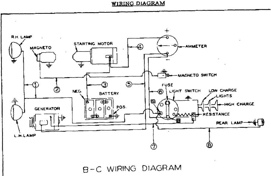 wiring diagram allis chalmers 712 wiring diagram allis chalmers 712 wkwwk kaget kultur im revier de  wiring diagram allis chalmers 712