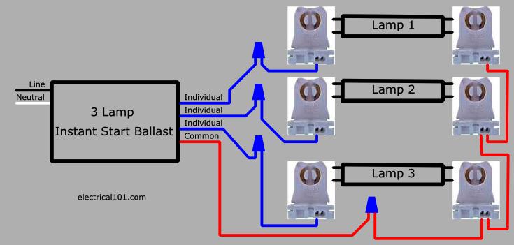 Surprising Lighting Ballast Wiring Basic Electronics Wiring Diagram Wiring Cloud Waroletkolfr09Org