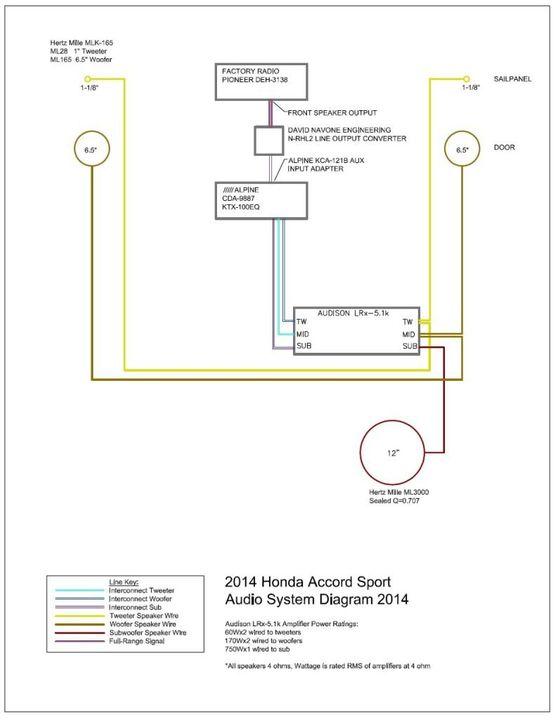 Alpine Cda 9856 Wiring Diagram