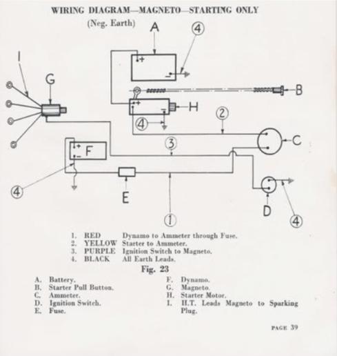 Induction Amp Meter Wiring Diagram Ford - Wiring Diagrams Databasediamondcarservice.it
