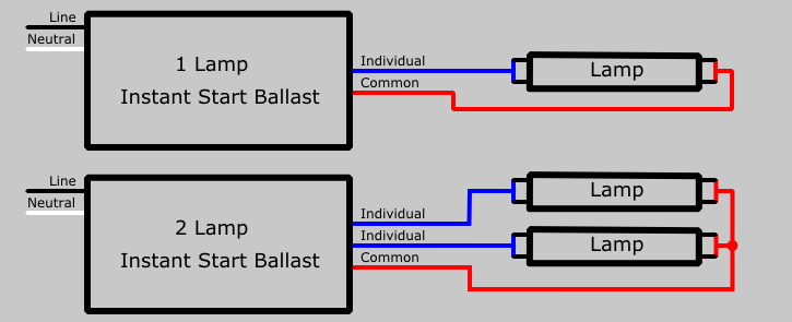 Swell Ballast Wiring Diagram Wiring Diagram Data Wiring Cloud Ymoonsalvmohammedshrineorg