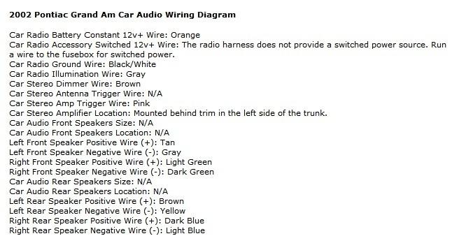 Surprising 1999 Pontiac Grand Am Radio Wiring Diagram General Wiring Diagram Data Wiring Cloud Cranvenetmohammedshrineorg