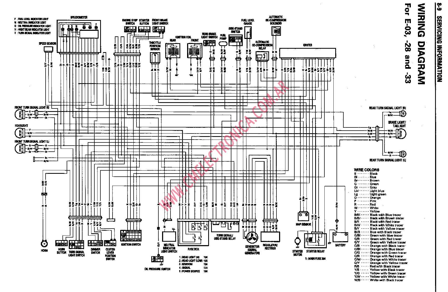 [DIAGRAM_1CA]  CG_9631] Intruder Wiring Diagram Free Download Wiring Diagram Schematic  Download Diagram | Vs 1400 Wiring Diagram |  | Feren Inki Gue45 Mohammedshrine Librar Wiring 101