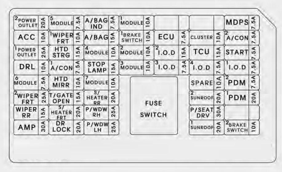 [SCHEMATICS_43NM]  RZ_8976] 2009 Kia Rio Wiring Diagram | 2015 Kia Sorento Fuse Box Diagram |  | Erek Norab Denli Mohammedshrine Librar Wiring 101