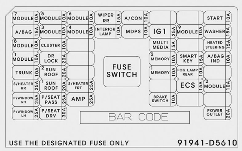 [GJFJ_338]  GM_5467] Together With 2003 Kia Rio Fuse Box Diagram Likewise 2011 Kia  Optima Download Diagram | 2013 Kia Forte Fuse Diagram |  | Peted Dadea Unec Scoba Rosz Ymoon Pneu Heli Xeira Mohammedshrine Librar  Wiring 101