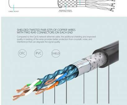 ZM_3318] Shielded Cat5 Wire Diagram Shielded Circuit Diagrams Wiring DiagramOphag Tomy Ifica Aryon Pila Props Eumqu Tivexi Kumb Denli Mohammedshrine  Librar Wiring 101