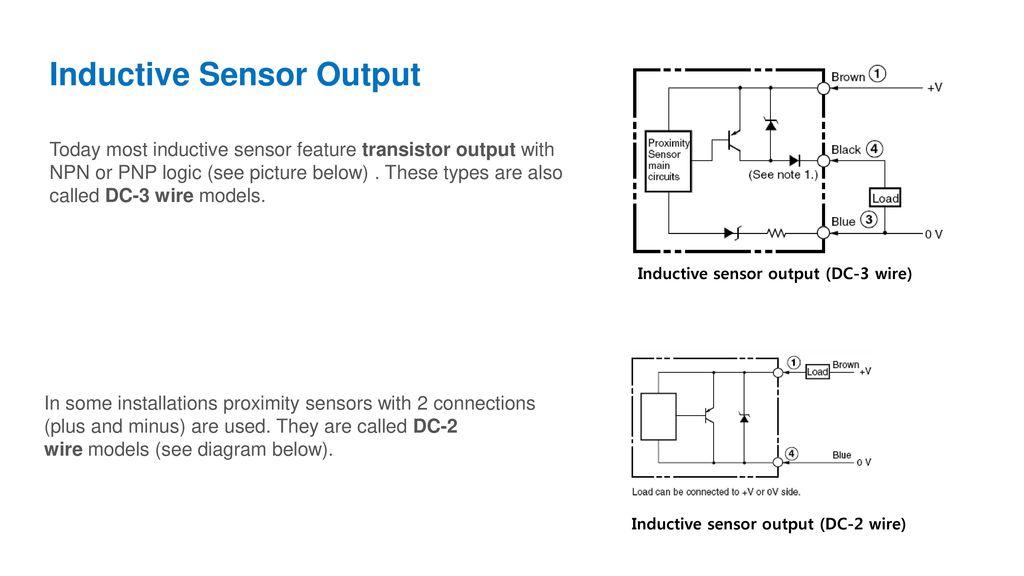 [XOTG_4463]  WL_0401] Sensor In Addition Pnp Npn Sensors Diagram On Inductive Proximity  Wiring Diagram | Inductive Proximity Sensor 3 Wire Wiring Diagram |  | Pical Oidei Impa Isra Mohammedshrine Librar Wiring 101