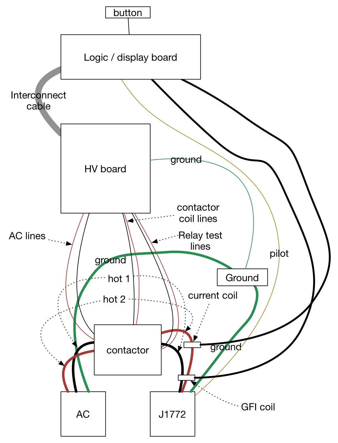 Nn 0284 240 Volt Coil Wiring Diagram Free Diagram