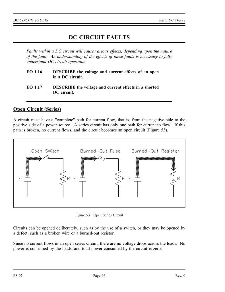 Pleasing Dc Circuit Faults Wiring Cloud Inklaidewilluminateatxorg