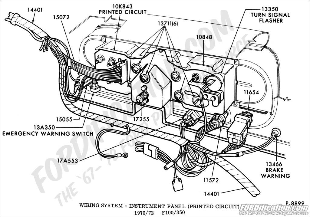 Cool 1979 F250 Wiring Diagram Wiring Diagram Wiring Cloud Dulfrecoveryedborg