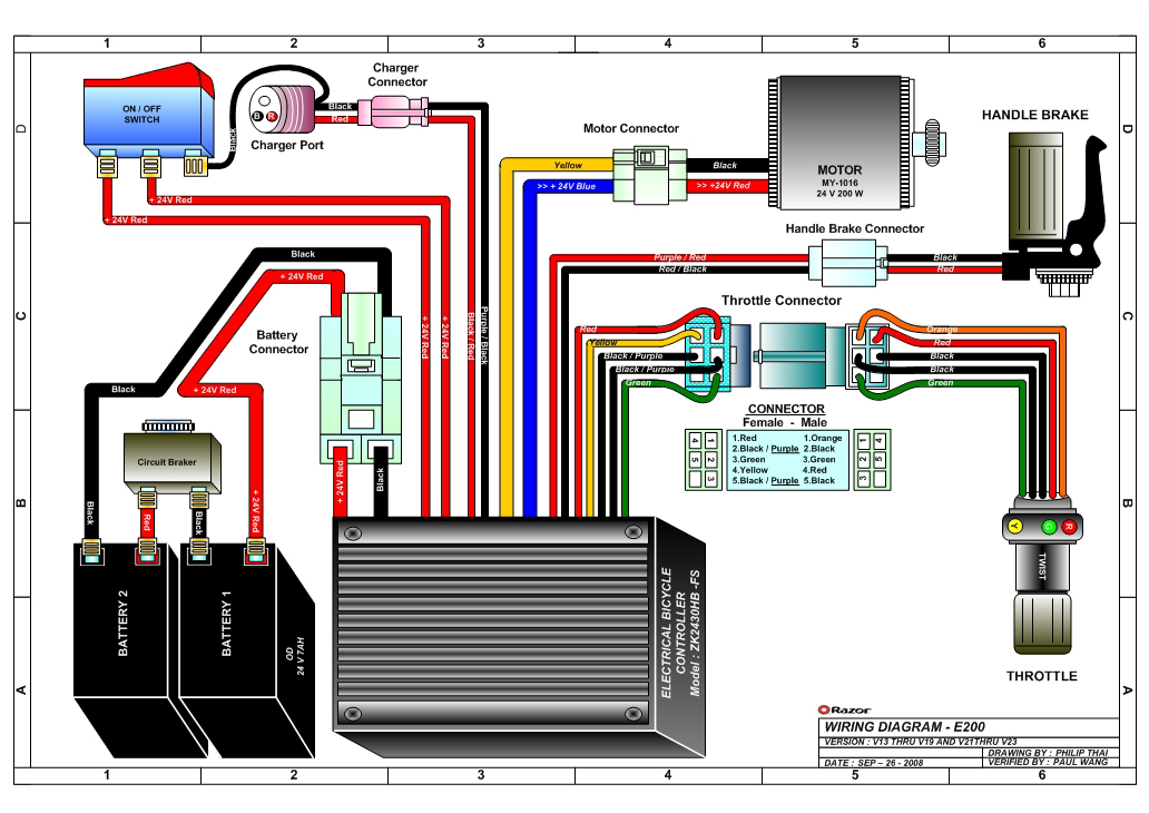 Razor E100 Scooter Wiring Diagram -1999 Crown Vic Fuse Diagram Free  Download | Begeboy Wiring Diagram SourceBegeboy Wiring Diagram Source