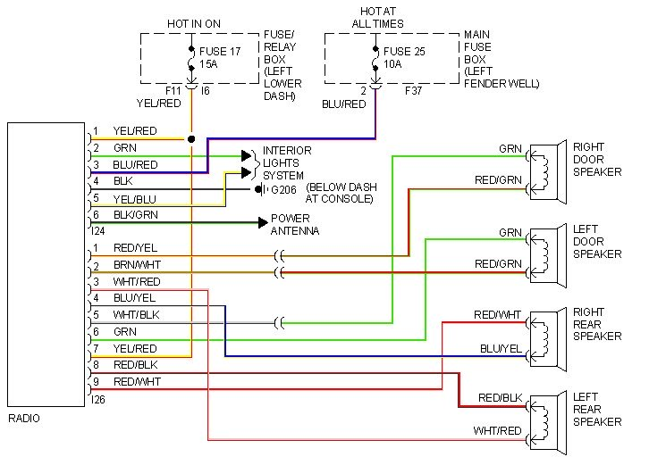 NG_9846] Cd Player Free Download Wiring Diagrams Pictures Wiring Diagrams  Wiring Diagram