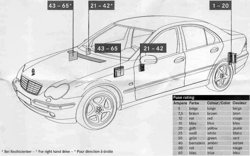 [SCHEMATICS_44OR]  CA_1005] 2004 Honda Merc C240 Engine Fuse Box Diagram Download Diagram | 2001 C240 Fuse Diagram |  | Subd Hyedi Intap Trons Inoma Unec Inkl Gho Caci Arch Dome Mohammedshrine  Librar Wiring 101