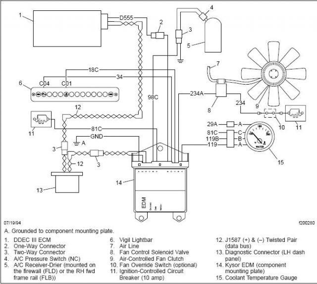 yv_6996] freightliner columbia wiring diagram download diagram 2005 columbia wiring diagram 48 volt columbia par car wiring diagram sequ usly mohammedshrine librar wiring 101
