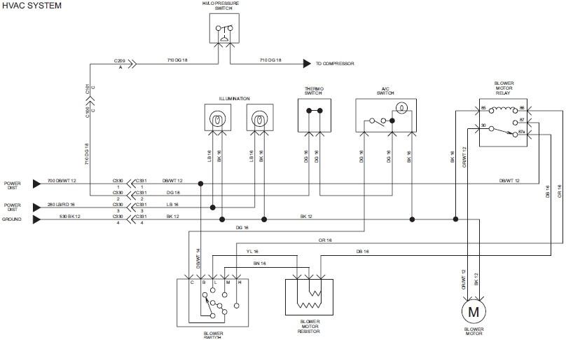 Cool 2006 Freightliner Columbia Fuse Panel Diagram Wiring Diagram Wiring Cloud Lukepaidewilluminateatxorg