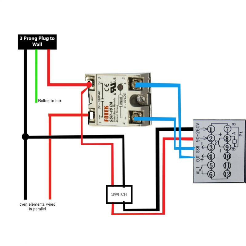[DIAGRAM_09CH]  BE_0764] Ssr Wiring Diagram Heat Element Schematic Wiring | Fotek Ssr 40 Wiring Diagram |  | Www Mohammedshrine Librar Wiring 101