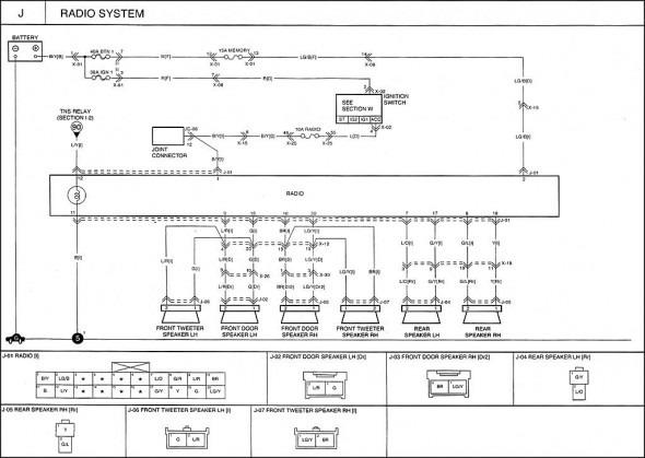 NZ_2600] Kia Picanto Wiring Diagram Pdf Schematic WiringCarn Weasi Estep Wigeg Mohammedshrine Librar Wiring 101