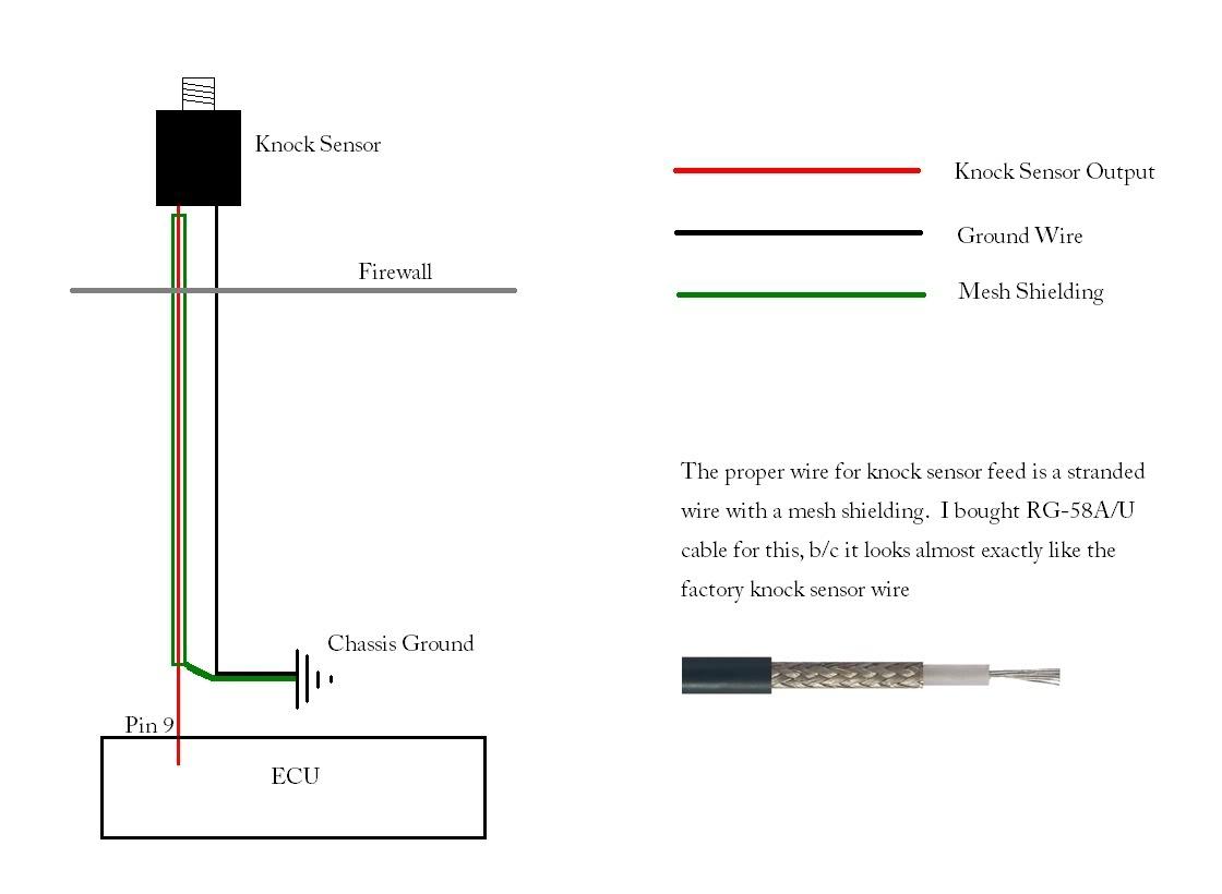 Terrific Oxygen Sensor Wiring Diagram Free Wiring Diagram Wiring Cloud Licukaidewilluminateatxorg