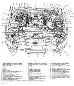 2002 ford f 150 5 4l engine diagram - wiring diagram thanks-ignition-b -  thanks-ignition-b.networkantidiscriminazione.it  networkantidiscriminazione.it