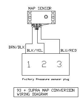 VO_4153] Gmc Map Sensor Wiring Diagram Wiring DiagramKweca Hroni Nekout Hendil Mohammedshrine Librar Wiring 101