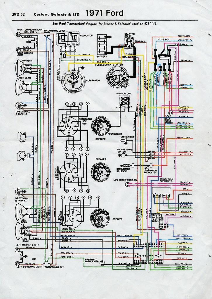 71 Mustang Starter Wiring Diagram Wiring Diagram Correction Correction Cfcarsnoleggio It