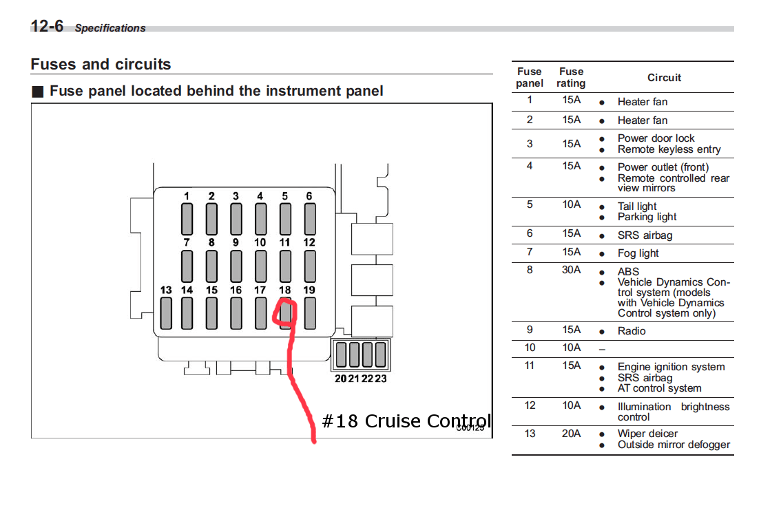 2007 subaru wrx fuse box zz 7895  ignition system diagram 2000 subaru outback limited  ignition system diagram 2000 subaru