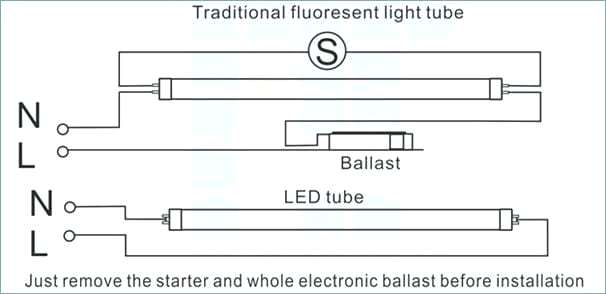 T8 Led Wiring Diagram from static-resources.imageservice.cloud