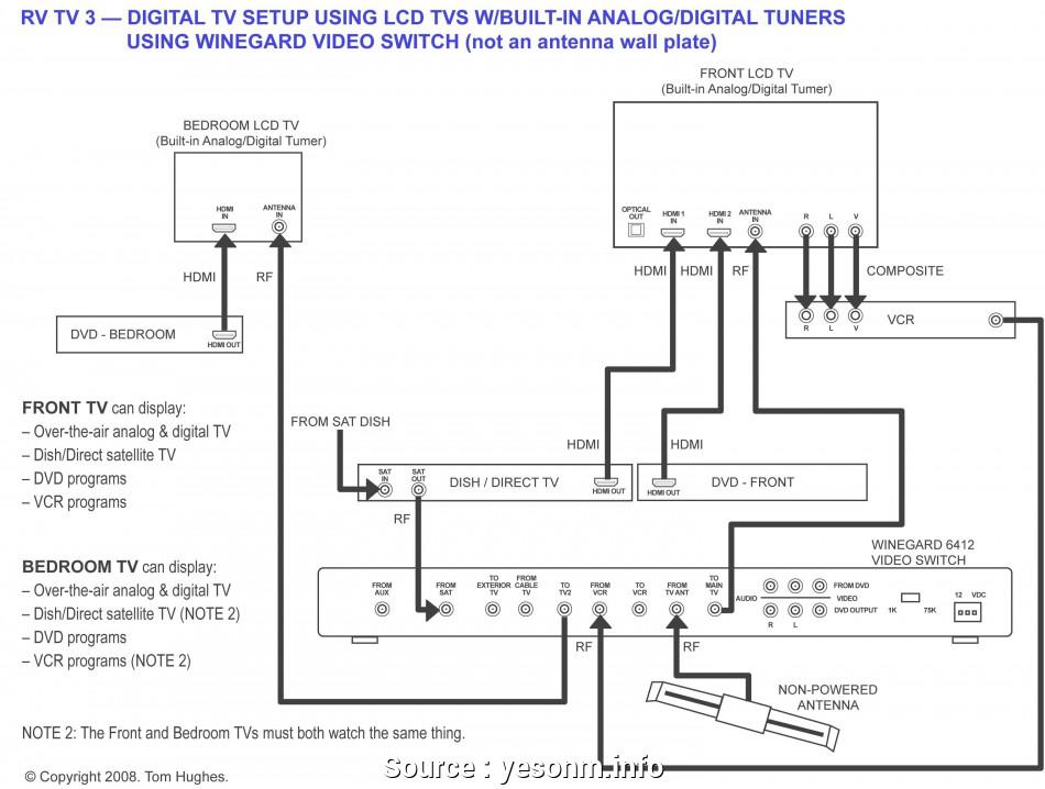 wc5999 dish diagram vcr dvd wiring diagram