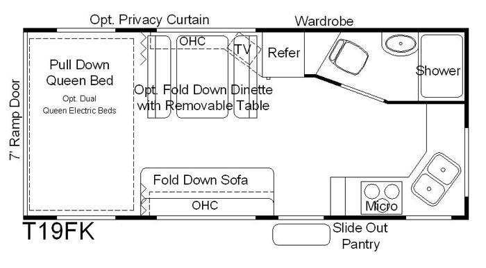 An Toy Hauler Wiring Diagram