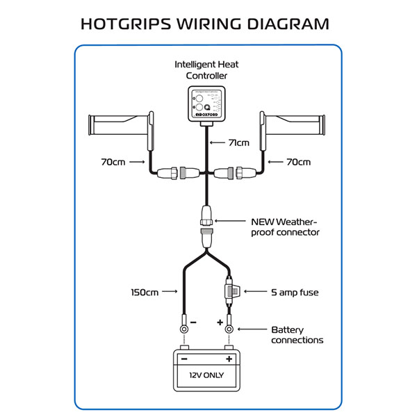 2013 Harley Heated Grips Wiring Diagram 1993 Club Car Ds Wiring Diagram For Wiring Diagram Schematics