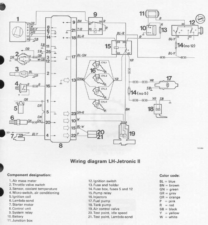 FC_3502] Volvo 740 Ignition Switch Wiring Diagram Wiring Diagram | Volvo 240 Fuel Pump Wiring Diagram |  | Trofu Pead Phae Mohammedshrine Librar Wiring 101