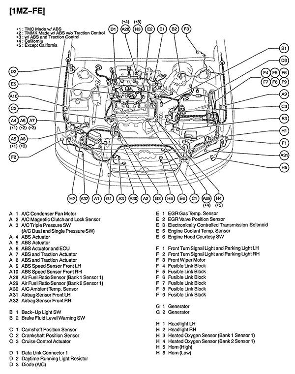 2008 Toyota Camry Engine Diagram Wiring Diagram Jest Ignition Jest Ignition Networkantidiscriminazione It