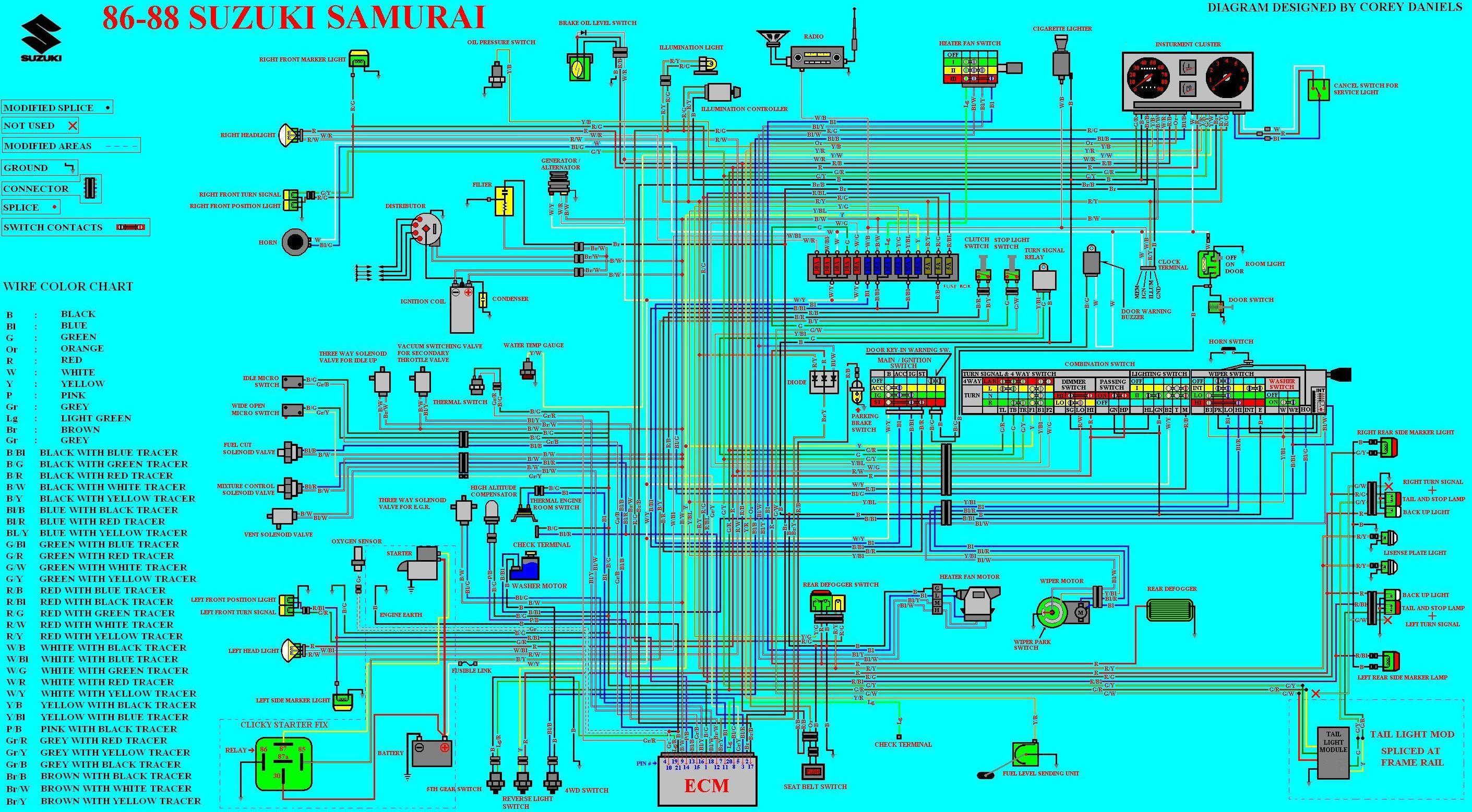 Miraculous Suzuki Sidekick Wiring Diagram Basic Electronics Wiring Diagram Wiring Cloud Ymoonsalvmohammedshrineorg