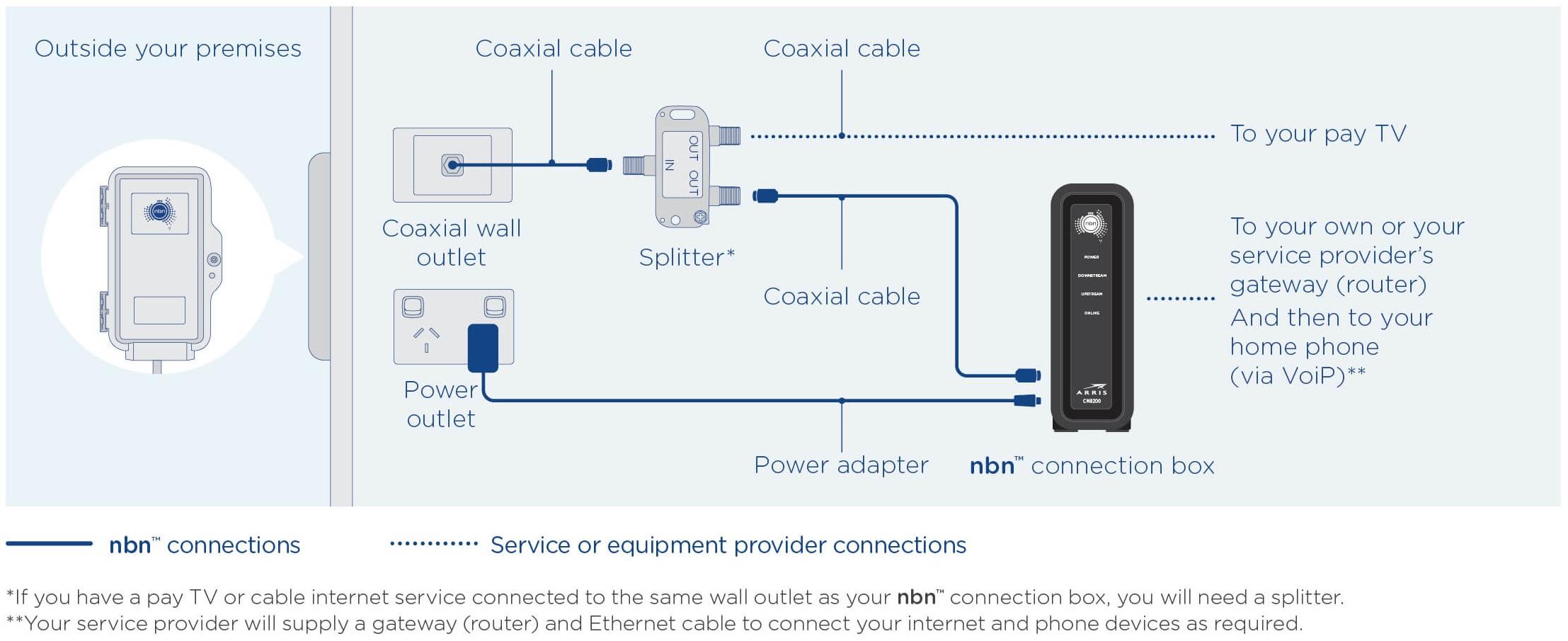 TD_8484] Comcast Voice Wiring Diagram Free DiagramRosz Ymoon Pneu Heli Xeira Mohammedshrine Librar Wiring 101