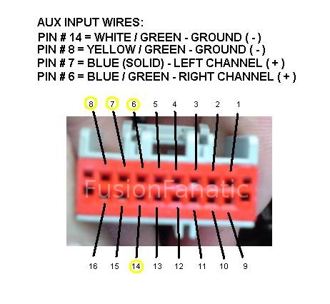 Rx 7166 Ford Fusion Wiring Diagram Stereo Download Diagram